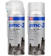 Những điều bạn chưa biết về chất tẩy rửa khuôn đúc PMC-3 Nabakem